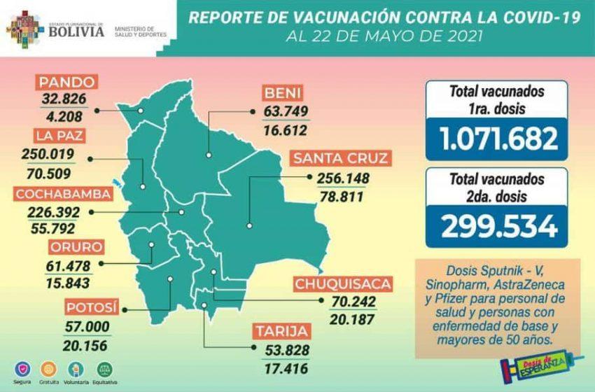 Bolivia llega a mas de un millón 70 mil vacunas aplicadas contra el covid-19