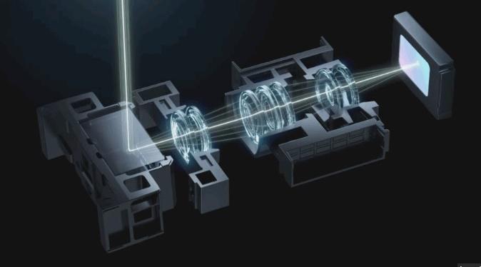 Oppo presenta su nuevo zoom óptico continuo
